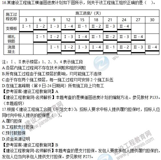 二级建造师考试真题_2019年二级建造师《建设工程施工管理》考试真题及答案解析16-20