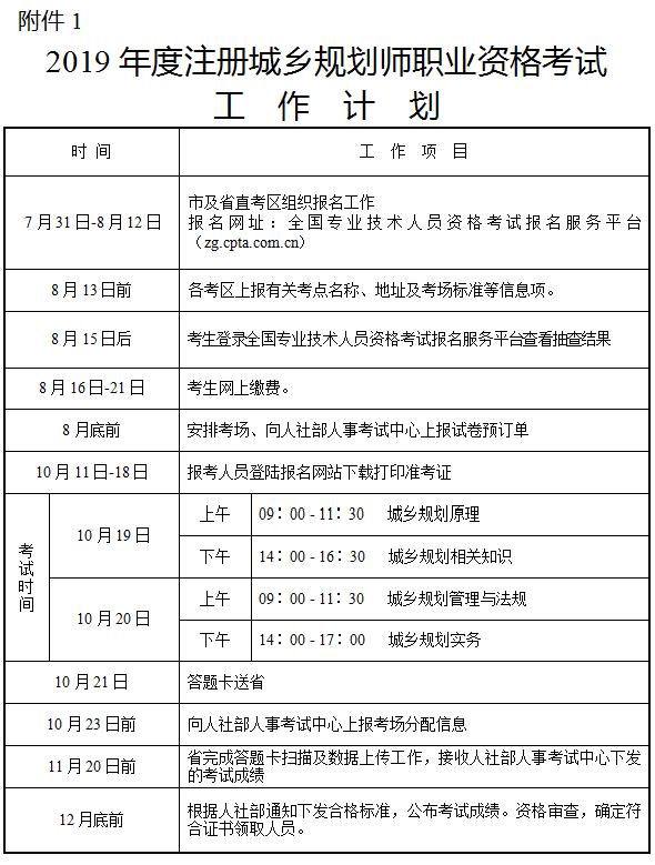 江蘇2019年度注冊城鄉規劃師職業資歷測驗工做相關事項的通知