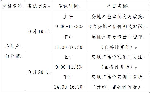 陕西省关于2019年房地产估价师考试考务工作的通知