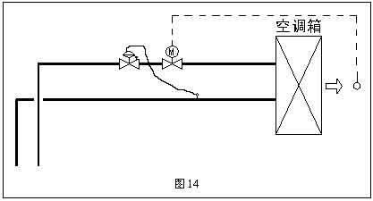 分压电路特性曲线