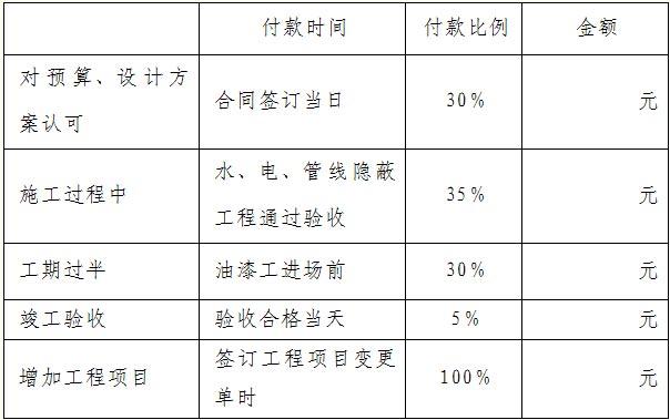 上海市家庭居室装饰装修施工合同范本下载