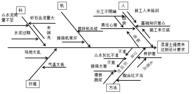 压降检漏法的基本原理_检法男女2鲁敏宇
