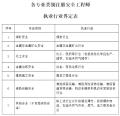 核能科学与工程可报考辽宁中级注册安全师考试