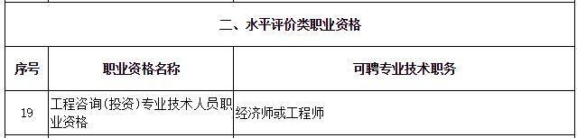 北京市专业技术人员职业资格与职称对应关系的通知