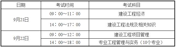 黑龙江2019年一级建造师考试大纲