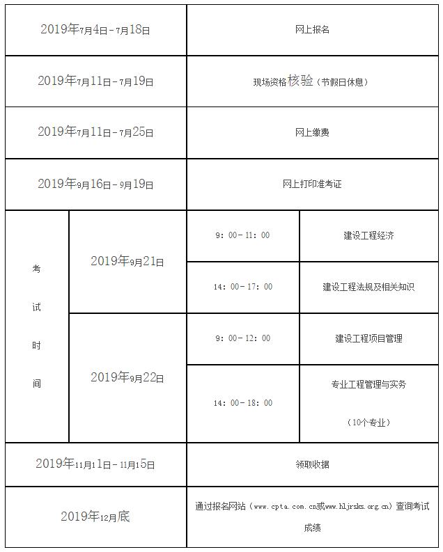 黑龙江2019年一级建造师考试报名