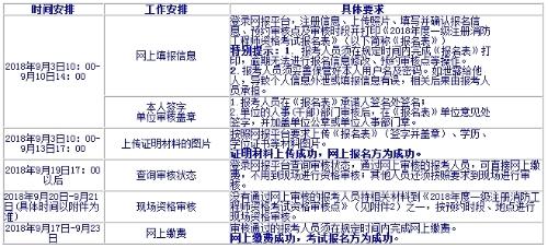北京消防工程师在哪里报名图片