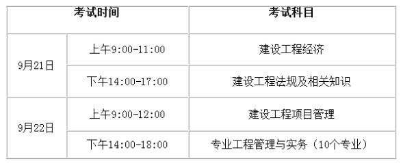 2019年上海一建考试时间安排表图片