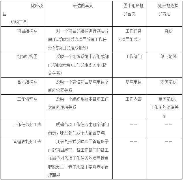 http://www.01pure.com/wulianwang/60694.html