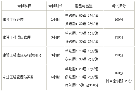 http://www.ahxinwen.com.cn/anhuifangchan/62520.html