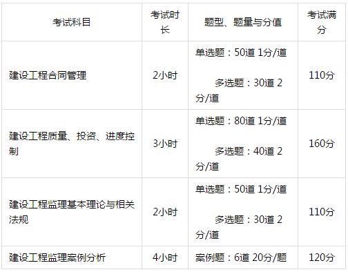 http://www.ncchanghong.com/nanchonglvyou/12321.html