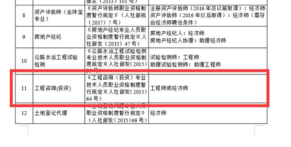 天津市人社局关于明确部分专业技术人员职业资格与职称对应关系的通知