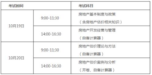 江門2019年房地產估價師考試報名時間8月27日截止