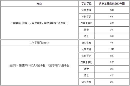 http://www.ddhaihao.com/kejizhishi/36973.html