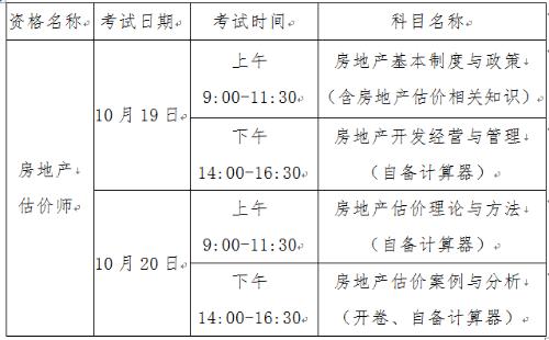 杭州2019年房地产估价师考试时间及考试要求