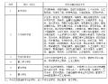 湖南2019年中级注册安全工程师考试考务工作的通知