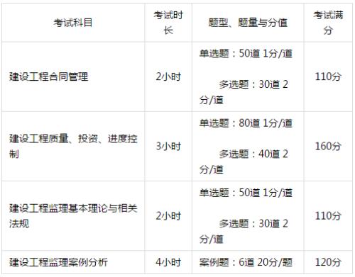 http://www.umeiwen.com/jiaoyu/979791.html