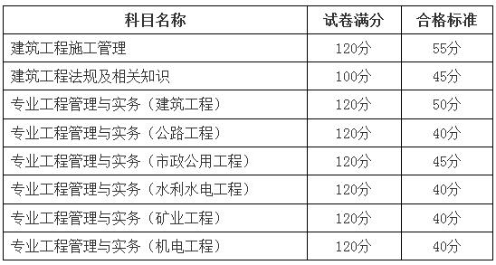 新疆二建合格标准548293