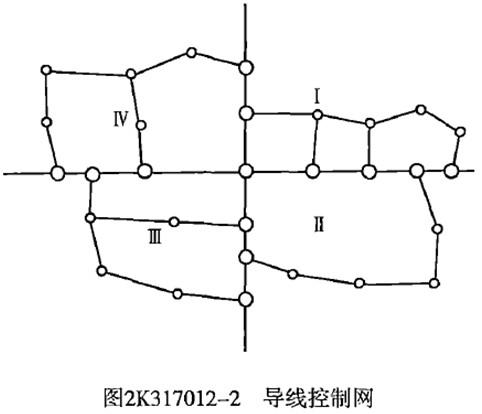 导线控制网