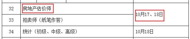 2020年房地产估价师考试时间:10月17、18日