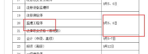 陕西铜川2020年监理工程师考试时间9月5日和6日