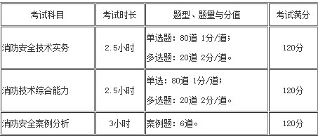 http://www.ddhaihao.com/dandongfangchan/66085.html