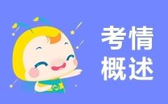 2019重庆一建考试时间图片