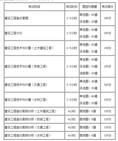 山东省二级建造师报名时间图片