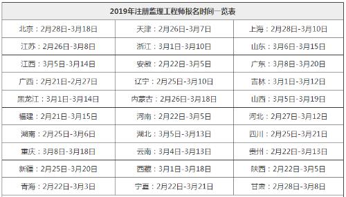 张家界2020年监理工程师报名时间