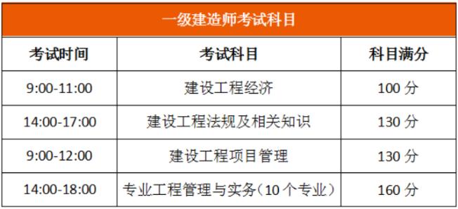 浙江省二级建造师考试成绩查询图片
