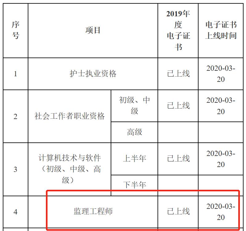 广东2019年监理工程师电子证书系统已经上线