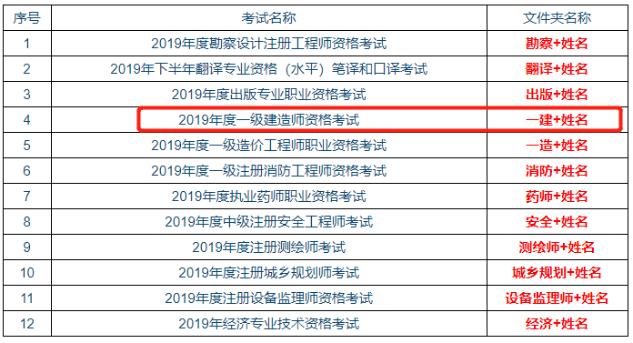 安徽合肥2019年度一级建造师考试成绩合格人员抽查通知