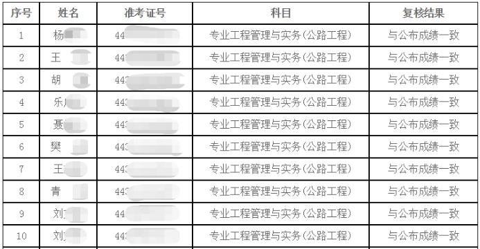 湖南2019年度一级建造师资格考试主观题成绩复核公告