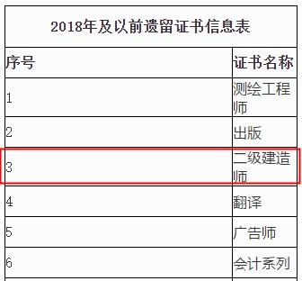 河南关于领取2018年度及以前遗留二级建造师证书的通知