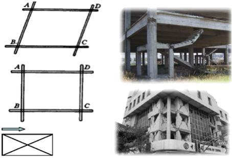 二建建筑实务考点:框架结构的抗震构造措施