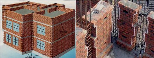 多层砖砌体房屋抗震论文图片