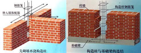 多层砌体房屋是什么图片