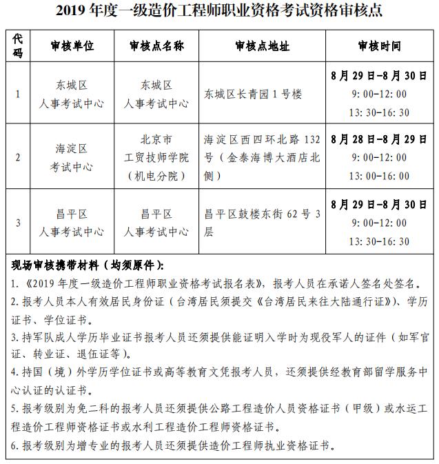 广西造价工程师考试图片