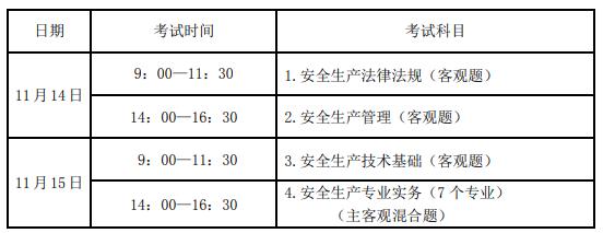 2020年山西吕梁安全工程师考试时间及科目