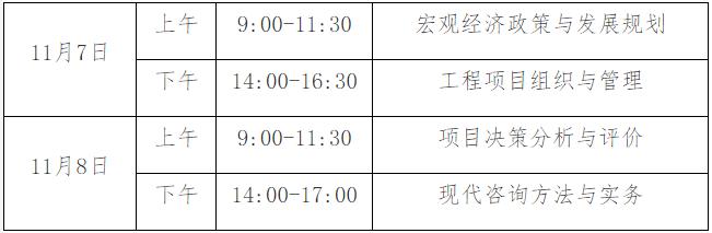 2020年贵州咨询工程师报名公告