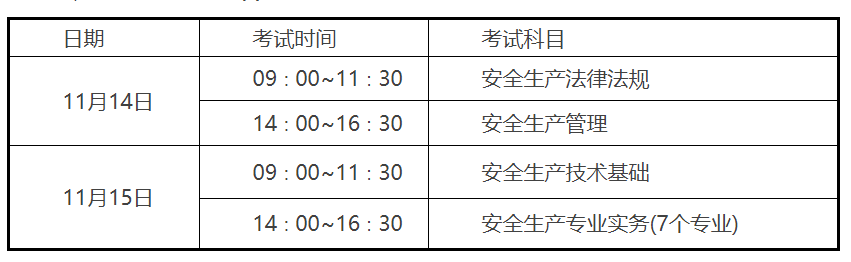 2020年江苏苏州安全工程师报名时间及流程