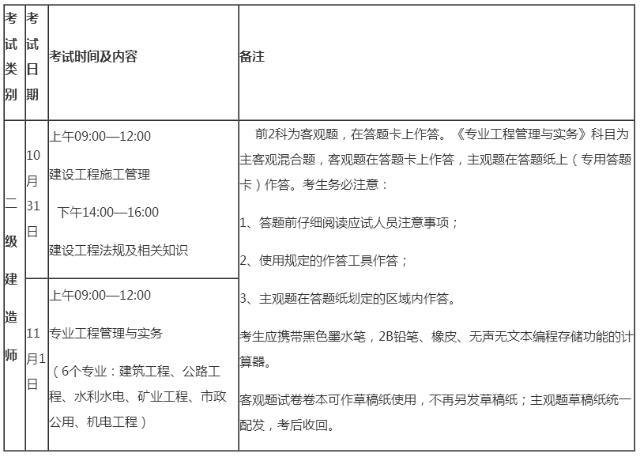吉林省二建报名时间图片