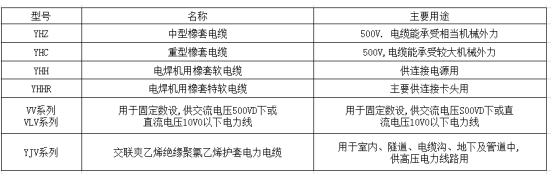 2020年陕西二级造价工程师《安装工程》实务真题(考生回忆)