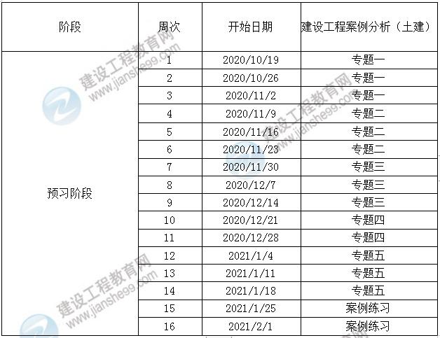 2021年监理工程师土建案例学习计划时间表
