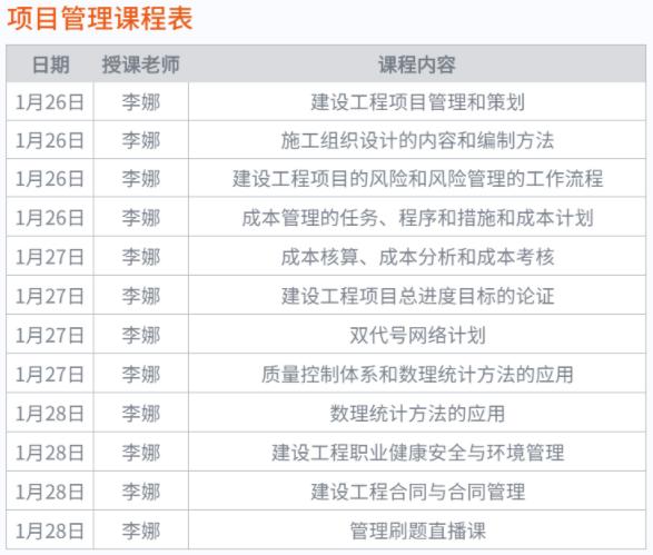 一级建造师项目管理课程表