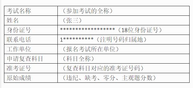 河南省一级造价工程师考试成绩复查规定(暂行)