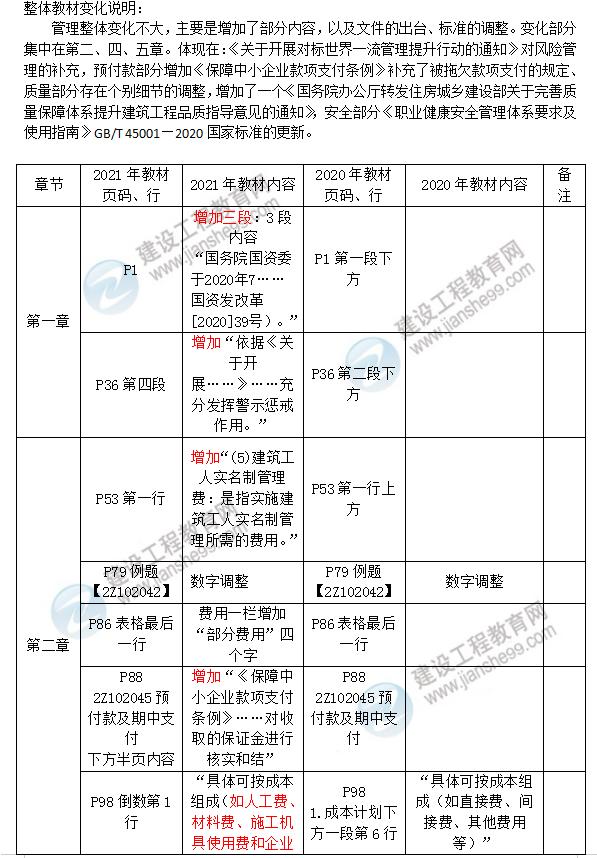 2021二级建造师管理教材