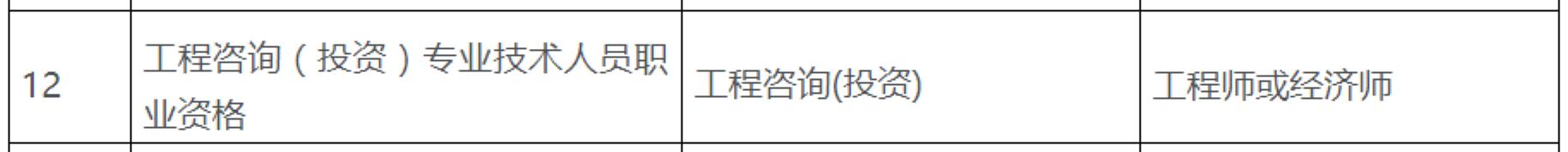 天津保税区(咨询工程师)学历、职称提升补贴政策指南