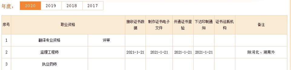 2020年监理工程师电子证书下载打印说明