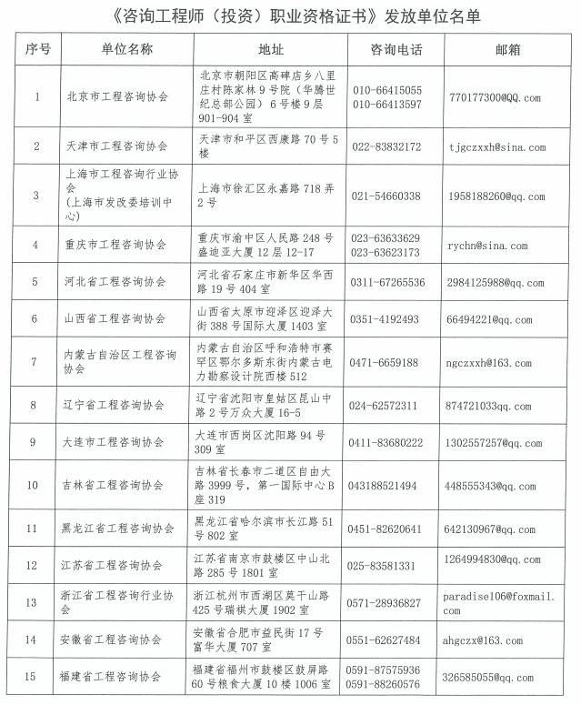 什么时候可以领取鹰潭2020年注册咨询工程师证书?